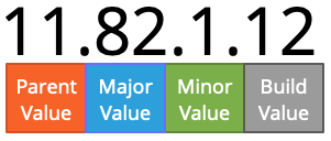 Version Numbers